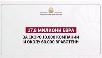 Владата ги објави седумте повици за поддршка на најпогодените сектори, пакетот тежи 18 мил.евра