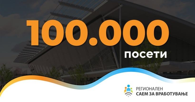 Над 100 илјади посети и 7.000 апликации: Се одржа најголемиот онлајн саем за вработување во Македонија и регионот